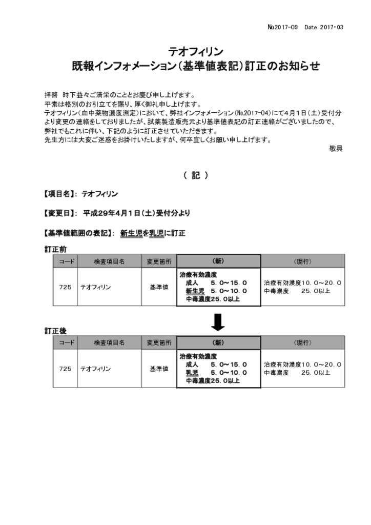 NO-09検査内容変更案内(テオフィリン)のサムネイル