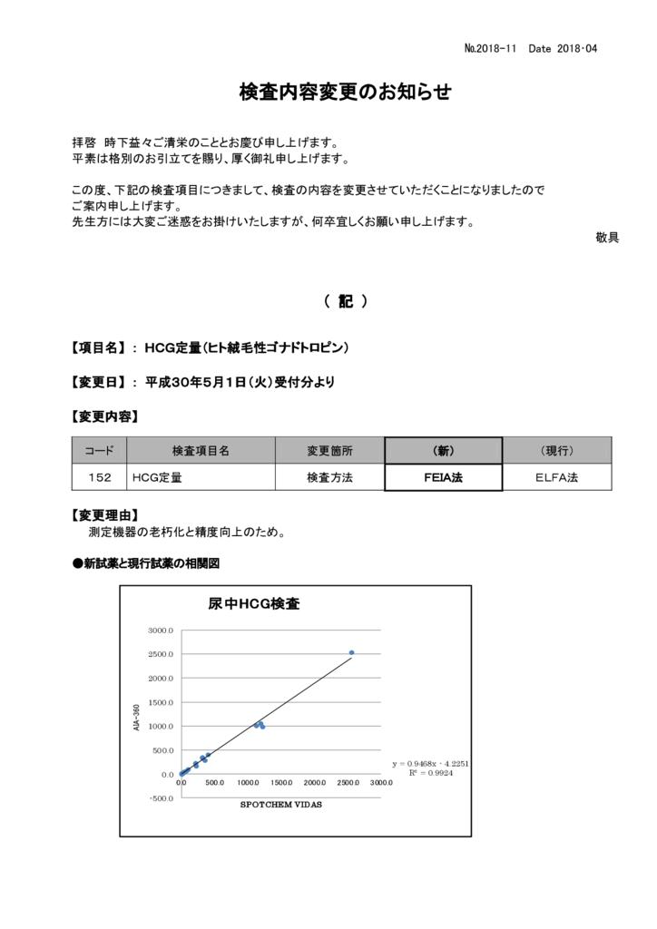 NO-11検査内容変更案内(HCG)のサムネイル