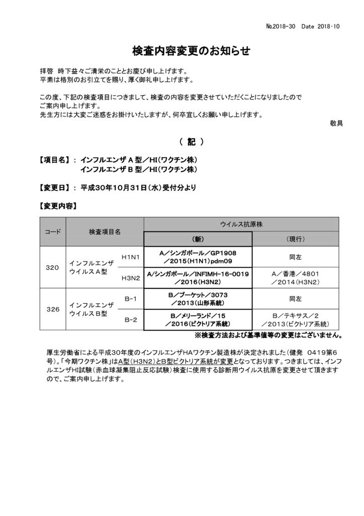 NO-30検査内容変更案内(インフルエンザ)のサムネイル