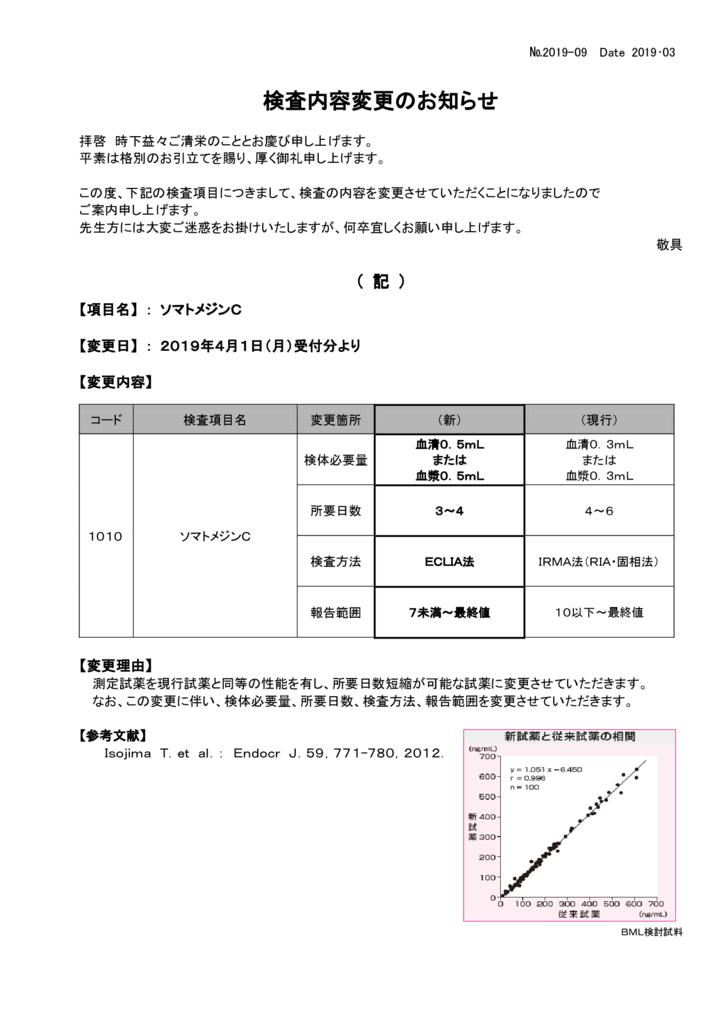 NO-09検査内容変更案内(ソマトメジンC)のサムネイル