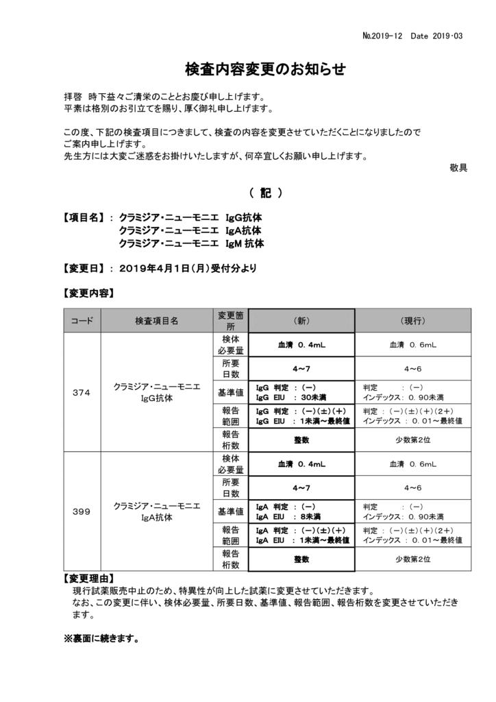 NO-12検査内容変更案内(クラミジア・ニューモニエ)のサムネイル