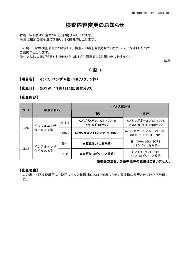 NO-32検査内容変更案内(インフルエンザ)のサムネイル