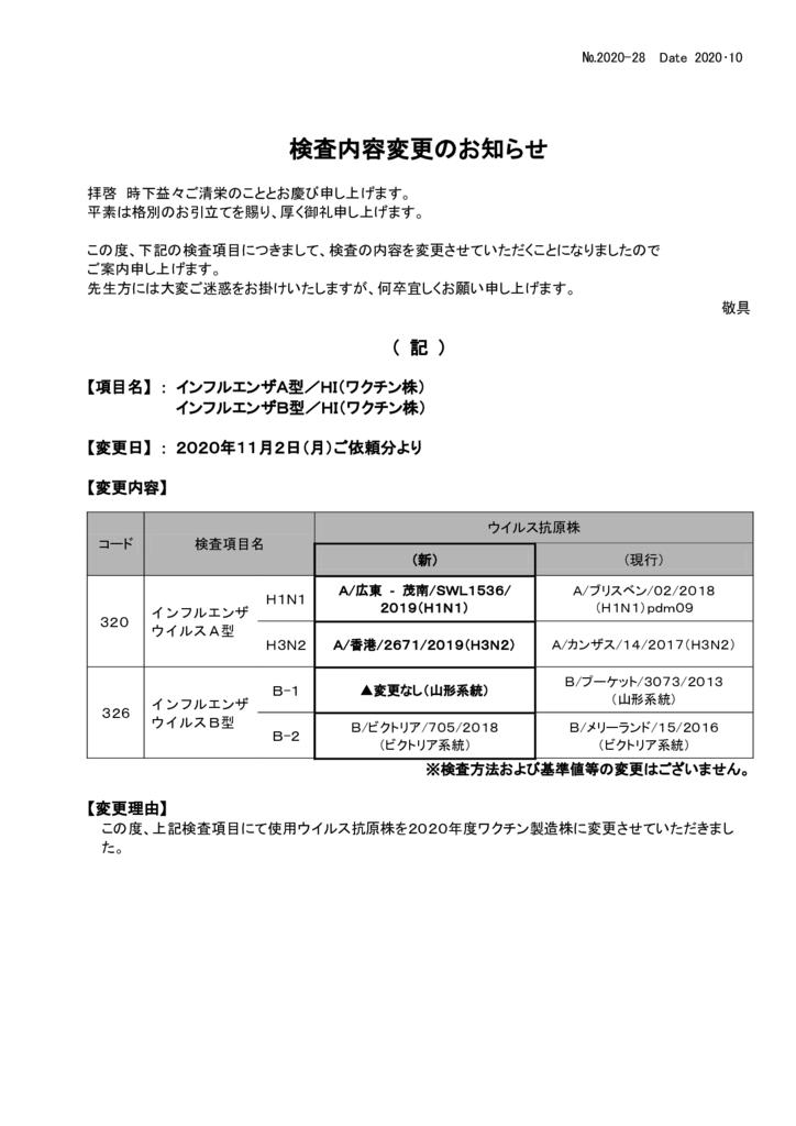 NO-28検査内容変更案内(インフルエンザ)のサムネイル
