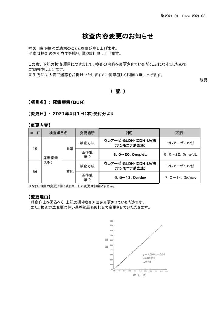 NO-01検査内容変更案内(BUN)のサムネイル