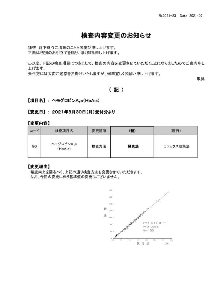NO-23検査内容変更案内(HbA1c)のサムネイル